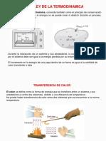 Termodinamica I Virtual