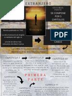 El Extranjero infografia