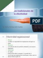 Enfoques tradicionales de la efectividad
