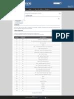 Protocoles et ports _ Le bon coin - Documentation - Wiki - Linuxtricks