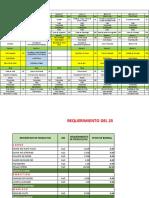Requerimiento de compras del 25 de Febrero al 03 de Marzo del 2021 (1)