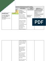 Plan Integrado Segundo p3 s7 y 8