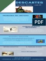 Info. Filo