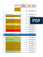 Formato_Acompañamiento_Seguimiento_Monitoreo 2021 Reporte 26 Feb