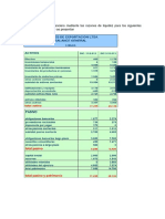 Indicaciones financieros