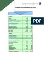 ejercicio analisis financieros