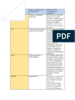cuadro de clasificacion e comida