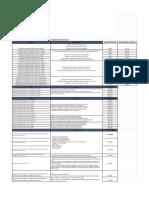 Lista DBAS Antivirus Kaspersky, Eset y Panda7k72