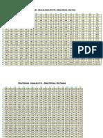 Tábuas financeiras (séries uniformes)