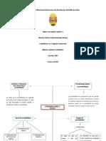 Mapa Conceptual Capitulo 4_Astrid Hernandez_20142030738