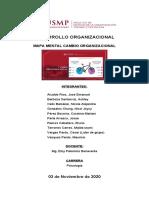 Desarrollo Organizacional Mapa Mental Cambio Organizacional_líder de Grupo César Vargas Pardo