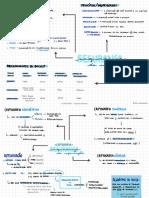 mapa mental seguranca da informacraro parte-1-1-0
