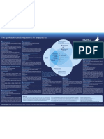 compliance_chart