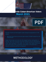 Full Survey - Cuban Americans 2021
