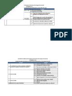 Cuadro de resumen etapa de organización y capacitación