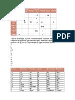 tabelas e outras coisas para o onenote