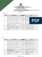 Retificacao 01 Edital_04_2021_Especializacao em Praticas Assertivas em Didatica e Gestao da PROEJA - EAD -2021.1