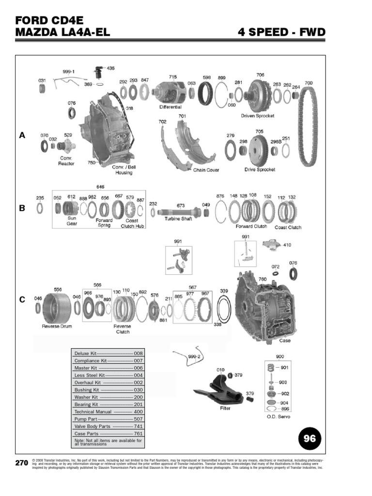 Cd4e Diagram