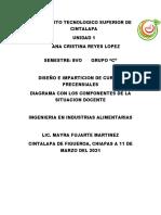 DIAGRAMA CON LOS COMPONENTES DE LA SITUACIÓN DOCENTE