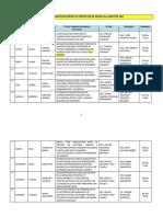 EXPOSICIONES_PERFILES_PROYECTOS_DE_GRADO 9no_SEM_2021