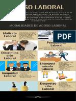 Infografía acoso laboral
