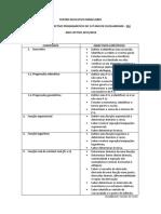 OBJECTIVOS-DE-PGI-12-ANO