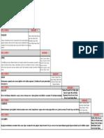 2 taxonomia de blum