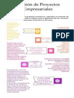 Infografía proyectos empresariales
