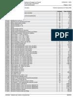 Custo Referencial de Materiais Com Desoneração 20-06-2018