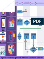 Fluxograma Digital Gestao de Processos e Qualidade