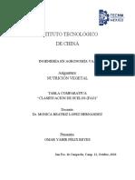 CLASIFICACIÓN DE SUELOS (FAO) - OMAR YAHIR FELIX REYES