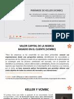 Presentación Pirámide de Keller (Vcmbc)