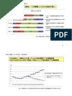 就活熟議_参考資料04(1)