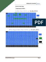 CHAPITRE I - IPv6