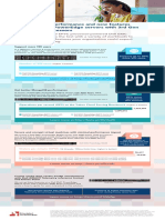 Get improved performance and new features from Dell EMC PowerEdge servers with 3rd Gen AMD EPYC processors - Infographic