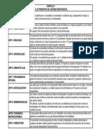 Principios Presupuestales en Colombia