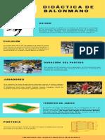 Balonmano infografia