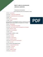 Ejercicios Prácticos de la unidad #1, La Comunicación (1)