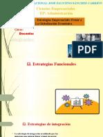 desarrollo organizacional l