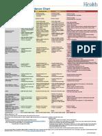 Oregon COVID risk level guidance chart