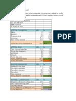 Analisis Financiero semana 2 ACTIVIDAD