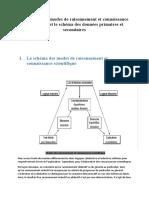 Le schéma des modes de raisonnement et connaissance scientifique et le schéma des données primaires et secondaires