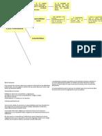 Etica Profesional - Alejandro Rivero 28.207.586