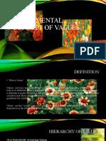 Fundamental Concept of Values