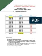 tasasdeinteres-tributario