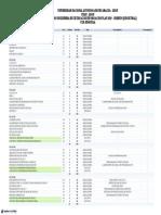 Sistema de Gestión Académica, UNAN-León en sistema