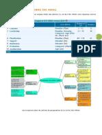 Exigences de La Norme ISO 45001 V2018