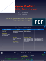 Analysen, Grafiken Covid-19 Deutschland 10-03-2021