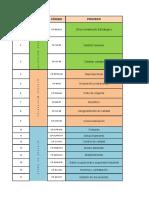 Caracterización de Procesos de AVÍCOLA MI POLLO S.A