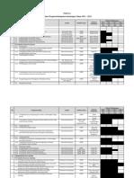 Tabel 6.1_Indikasi Program
